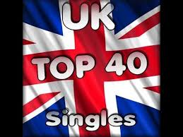 UK Top 40 Singles Chart – Sunday 16th July 2017